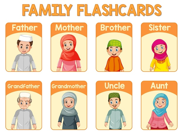 Educational english word card of family members