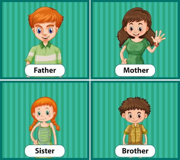 Carta di parola inglese educativa dei membri della famiglia