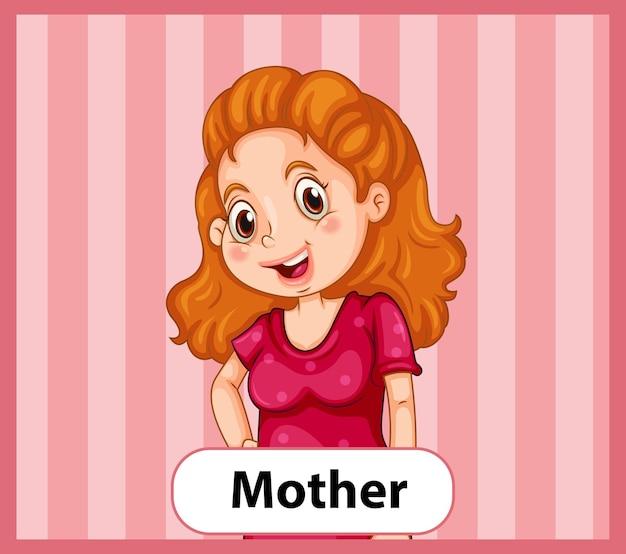 Carta di parola inglese educativa della madre