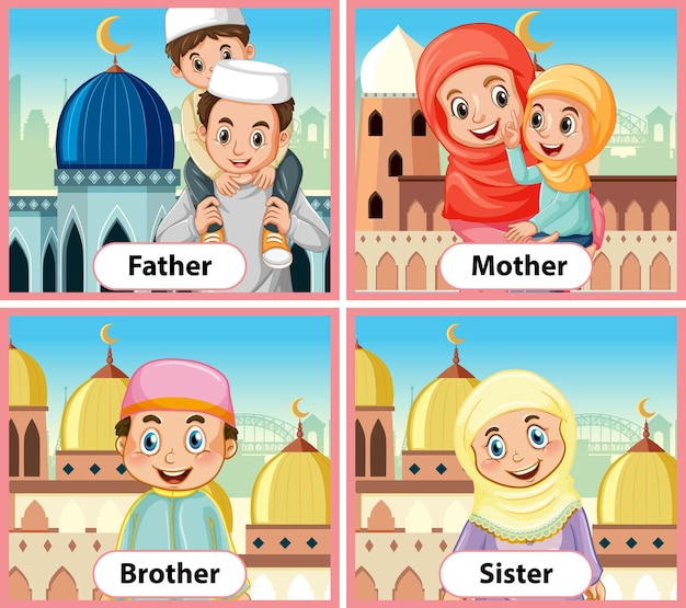 Carta di parola inglese educativa dei membri della famiglia musulmana