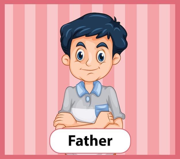 父の教育英語ワードカード