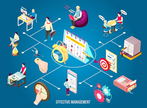 Effective management concept isometric flowchart with isolated schedule and time icons with human characters and text