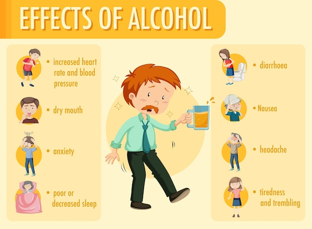 Effects of alcohol information infographic