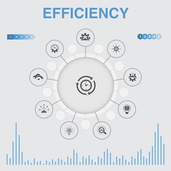 아이콘이 있는 효율성 인포그래픽. 시간 관리, 속도, 멀티태스킹, 팀워크와 같은 아이콘이 포함되어 있습니다.