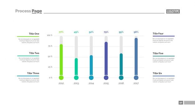 Modello di diapositiva di efficienza