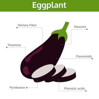 Eggplant nutrient