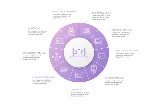 Elearning infographic 10 steps circle design.distance learning, online training, video training, webinar simple icons