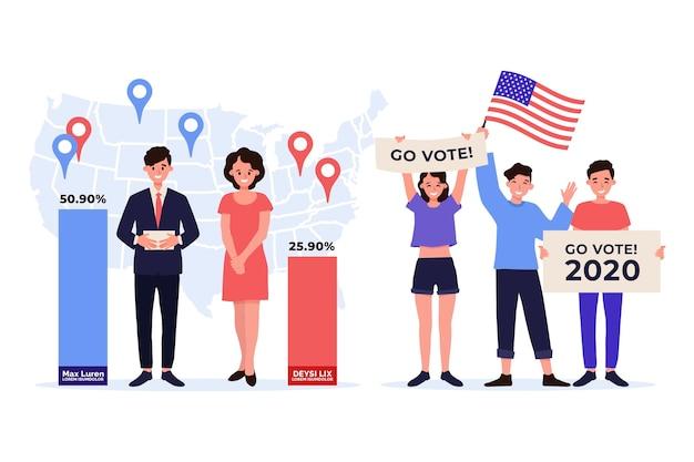 Сцены избирательной кампании