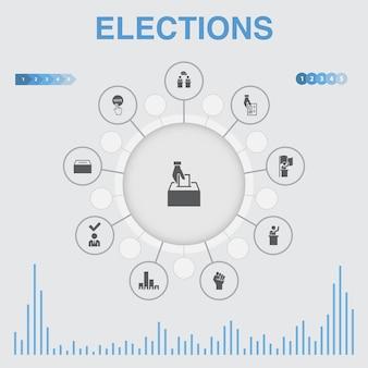 Выборы инфографики с иконами. содержит такие значки, как голосование, урна для голосования, кандидат, выход из опроса.