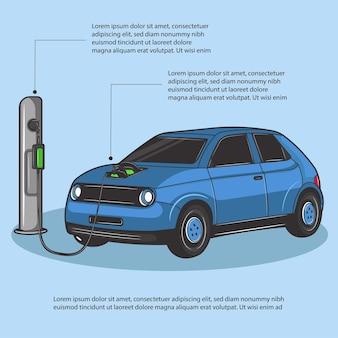 旅行のための電気自動車の充電