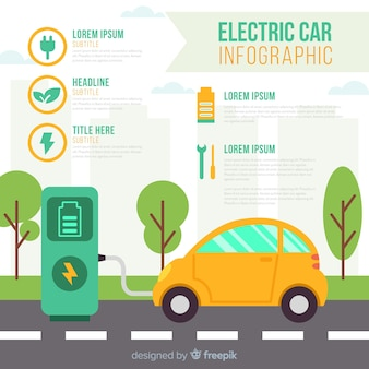 Electric car infographic