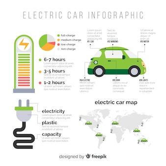 전기 자동차 인포 그래픽