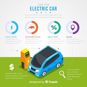 Electric car infographics