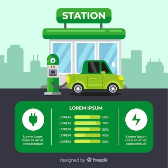 Electric car infographics