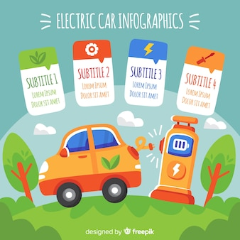 Electric car in the park infographic
