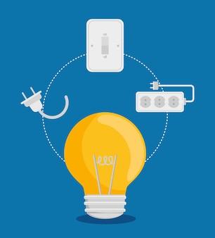 電気機器と消耗品、ベクトル図