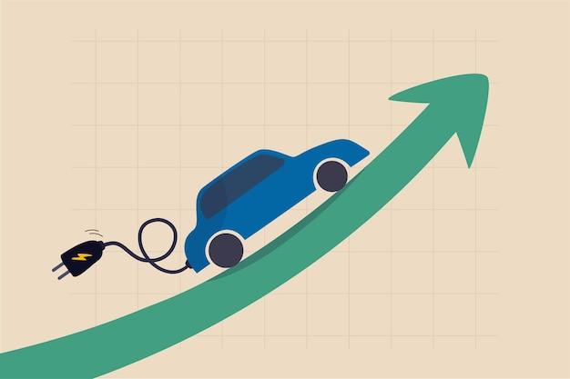 전기 자동차 수익 및 이익 증가