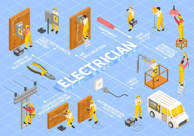 Electrician isometric flowchart with equipment and service symbols isolated illustration