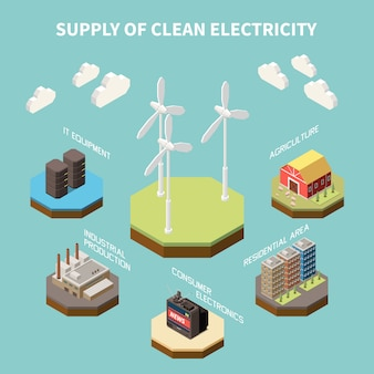 Electricity isometric composition with view of different supplies and areas of operations of the clean energy