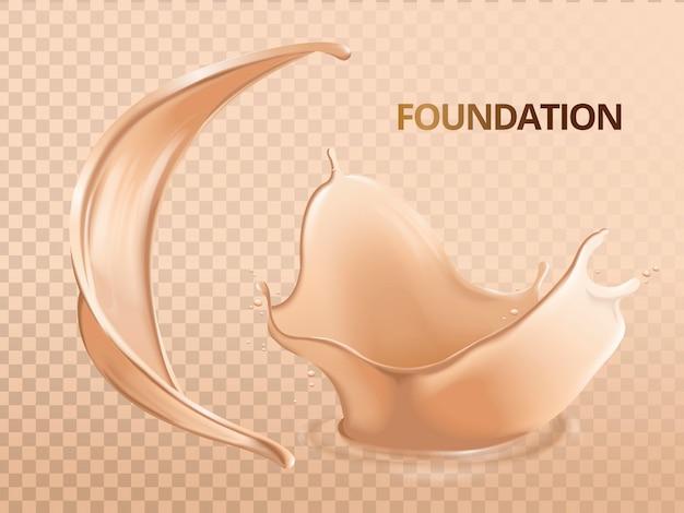 Elegant foundation effects