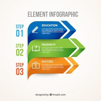 Element infographic