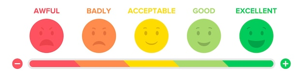 Emoticons rating feedback scale in a flat design