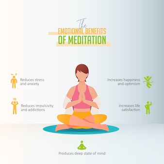 国際ヨガの日のための瞑想インフォグラフィックの感情的な利点。
