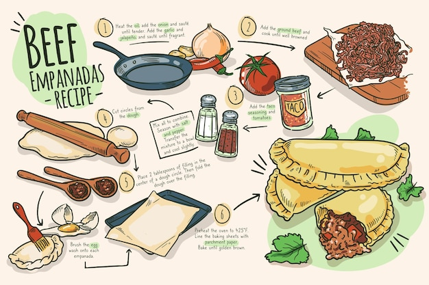 Концепция рецепта эмпанада