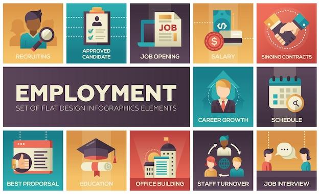 雇用-フラットなデザインのインフォグラフィック要素のセット。採用、承認された候補者、給与、歌の契約、キャリアの成長、スケジュール、最良の提案、教育、オフィスビル、スタッフの離職