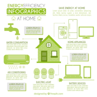 Energy efficiency infographic in green color