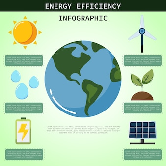 Energy efficiency infographic.