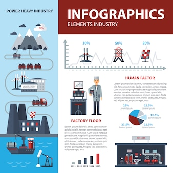Energy and industry infographics