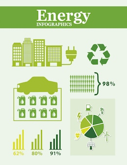 Energy infographics over green background
