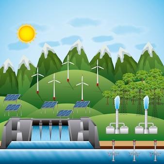 Energy types landscape