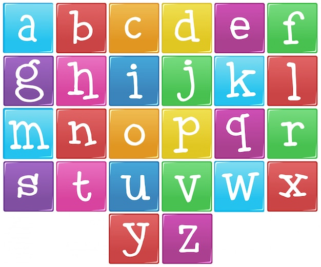 English alphabet from a to z