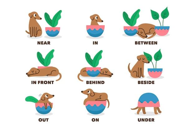 子供のための英語の前置詞