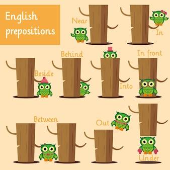 English prepositions illustration