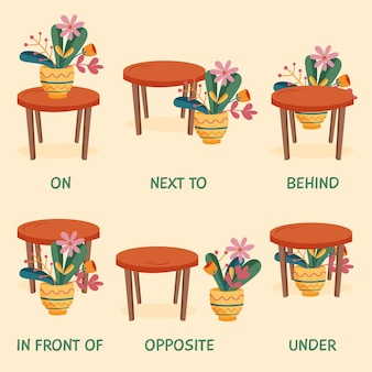 English prepositions illustrations