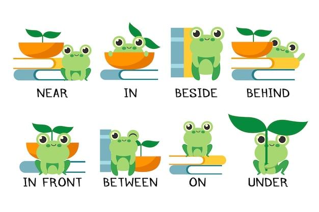 English prepositions set concept
