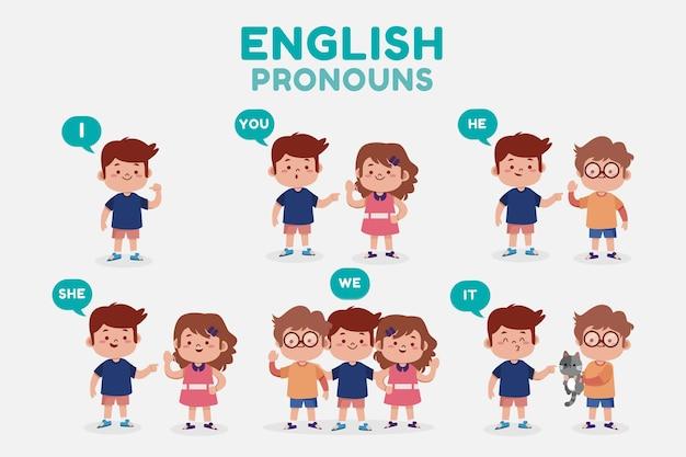 어린이를위한 영어 과목 대명사
