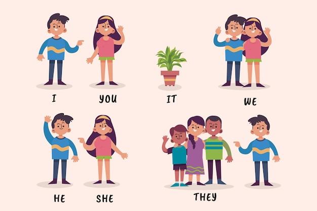 Предметные местоимения английского языка для детей