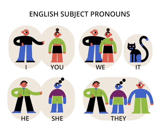 English subject pronouns representations