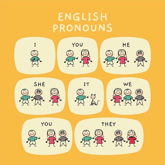 English subject pronouns with characters