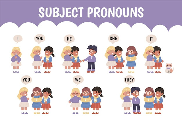 イラスト付きの英語の主語代名詞