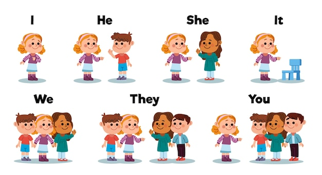 英語の主語代名詞
