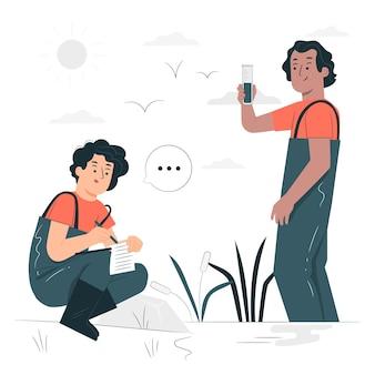 Illustrazione di concetto di studio ambientale