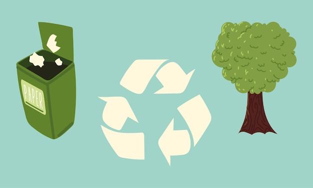 環境とリサイクル