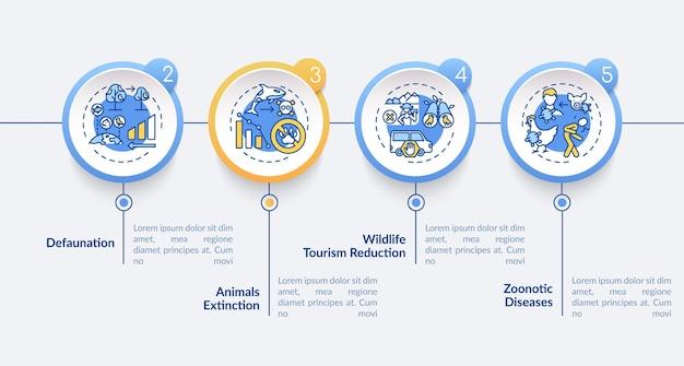 Инфографический шаблон экологического ущерба