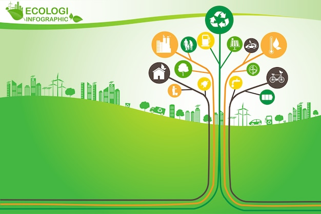 Environmental and eco-friendly technologies, energy saving, ecological recycling.