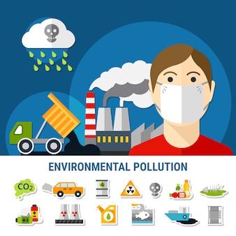 Environmental pollution illustration